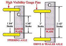 truck brake adjustment